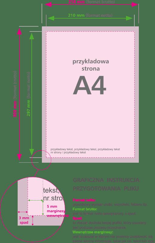 Przygotowanie plików do druku